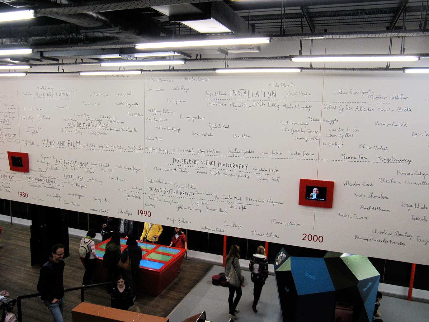 Tate_modern_Timeline London